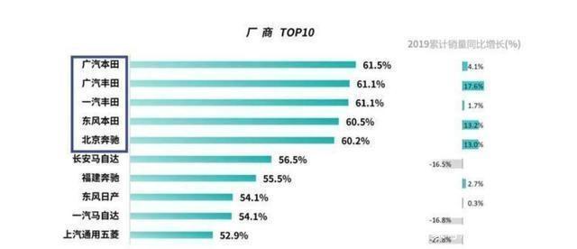 最新汽车品牌保值率排行榜!谁配得上这份名单?