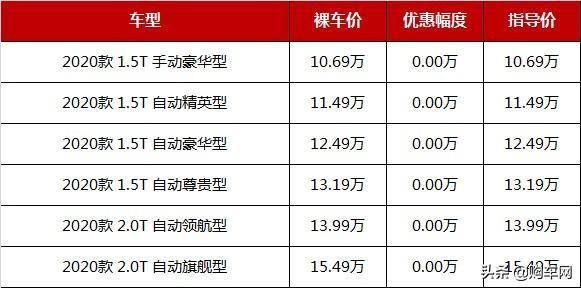 7月最新降价排行榜:这几款最热销SUV跌至7.38万起