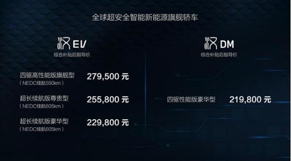 比亚迪汉正式上市,补贴后21.98万元起售